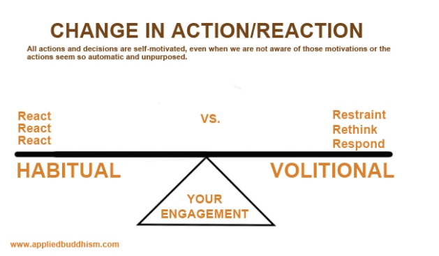 CHANGE-ACTION